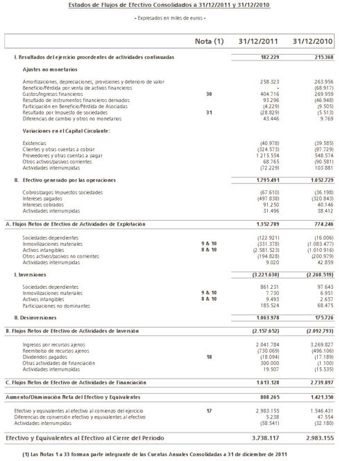 abengoa informe anual 2011    informaci u00f3n legal y